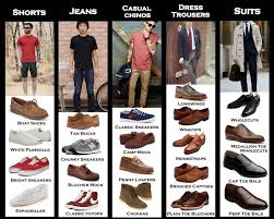 what shoes to wear for each occasion